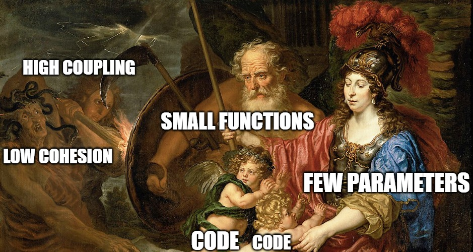 painting, small functions and few parameters guarding code against high coupling and low cohesion